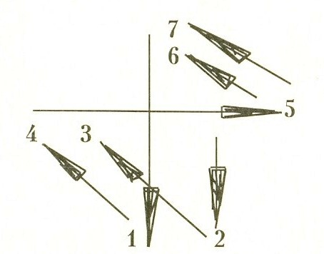 Схема тактирования при
