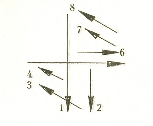 Группировка 4+3. Теория музыки